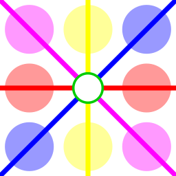 Image - projection of a line across finite field